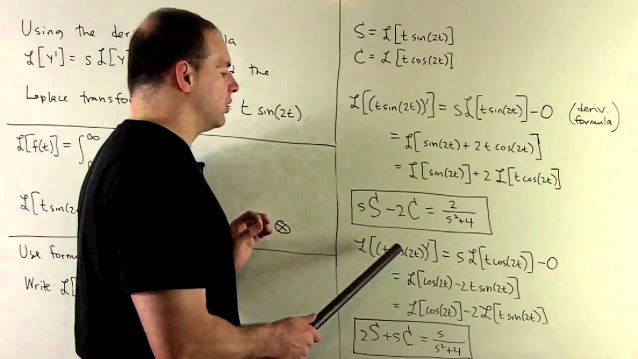 laplace transform and sin t cos Laplace transforms on page 204 to find the laplace transform of the function  defined on the time domain y(t) = -2 cos t + 4 sin 3t for s  0, from the linearity of .