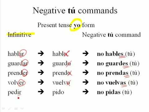 how to find the cunjugate