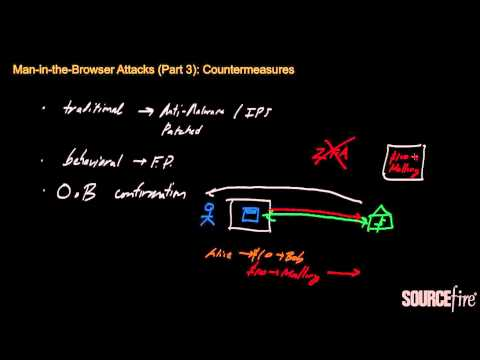 Man-in-the-Browser Attacks (Part 3): Countermeasures | Sourcefire Chalk Talks
