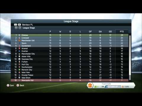Fifa 14 Career Mode: Chelsea Jakso 7