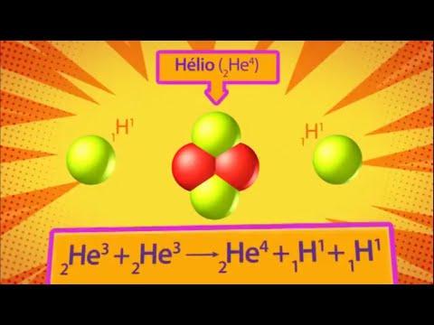 reações-nucleares-no-sol