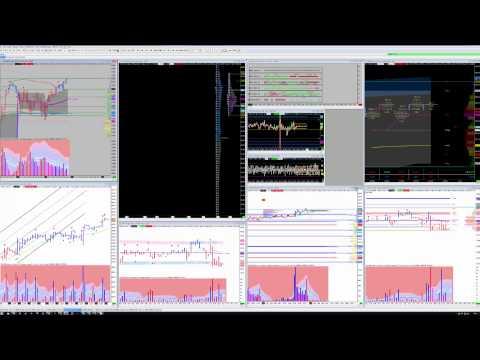 Setup du volume profile sierra chart coloréиз YouTube · Длительность: 5 мин14 с