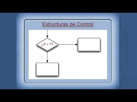 Programando videojuegos con Lua y LÖVE2D - Variables y estructuras de control en Lua