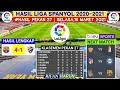 Hasil Liga Spanyol Tadi Malam | Barcelona vs Huesca | Klasemen La Liga 2021 Terbaru |Bola Tadi Malam
