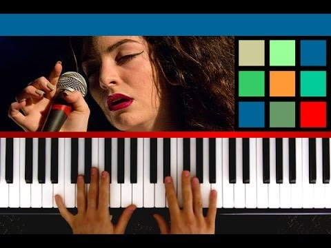 How To Play Team Piano Tutorial Sheet Music Lorde Youtube