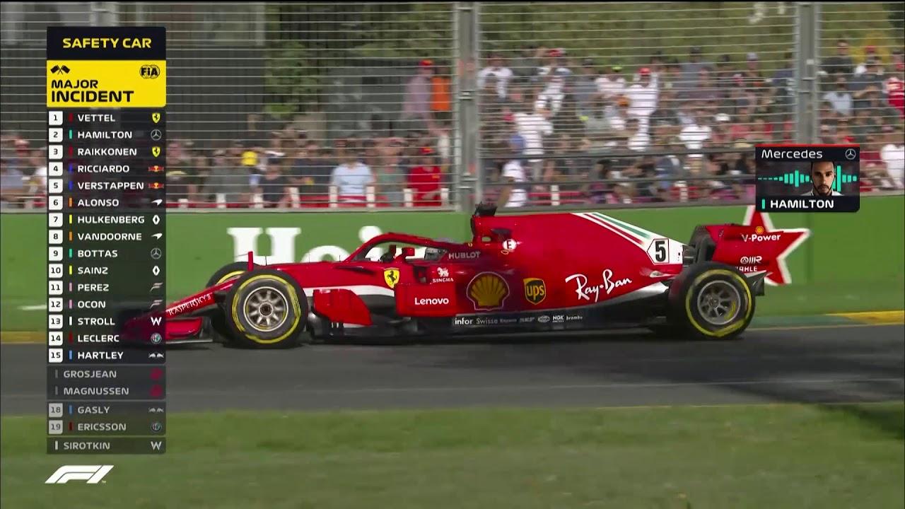 2018 Australian Grand Prix: Race Highlights