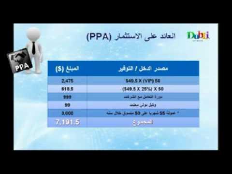 Dubli Arabic Presentation