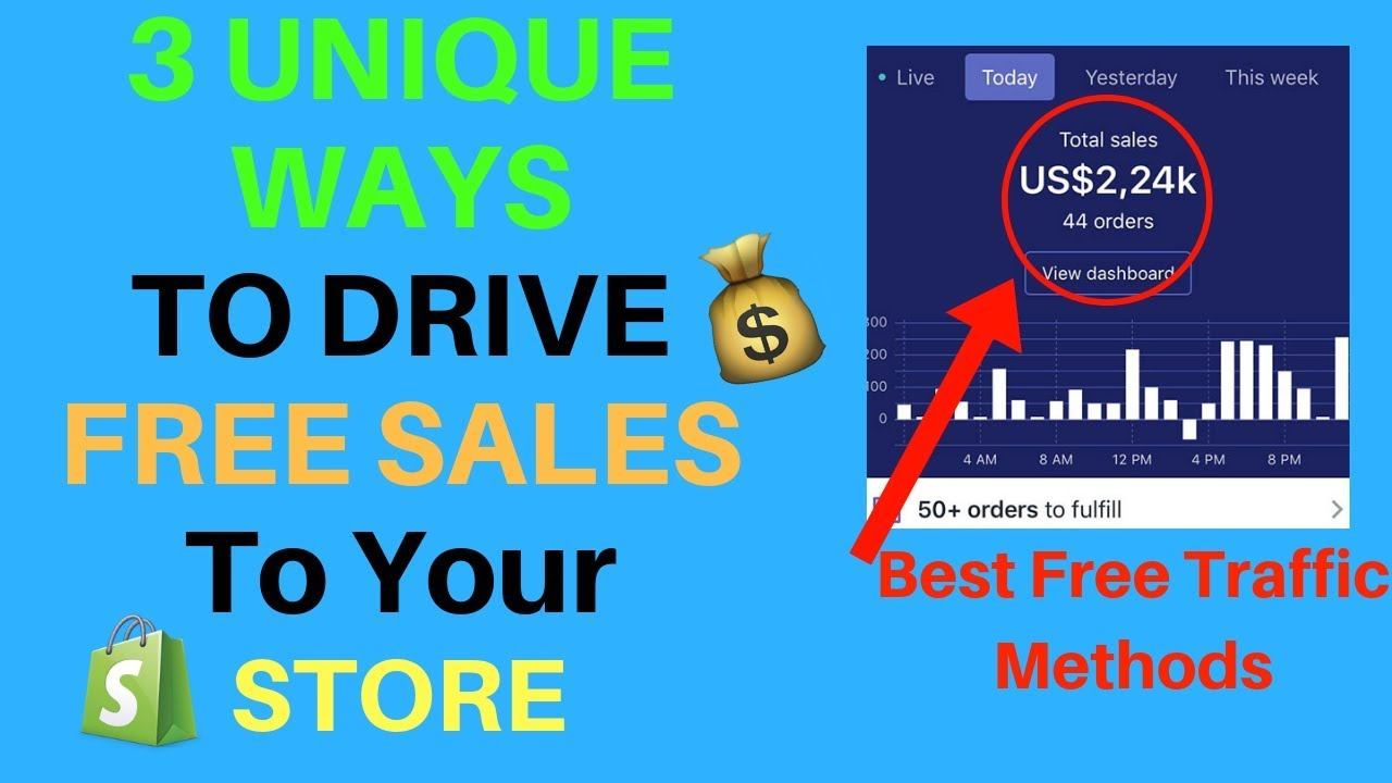3 Unique Ways To Drive Free Traffic To Your Shopify Store - Generate Profitable Sales