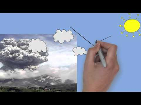 GEOENGINEERING - A Climate Change Controversy