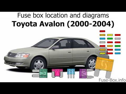 fuse box location and diagrams toyota avalon 2000 2004 youtube fuse box location and diagrams toyota
