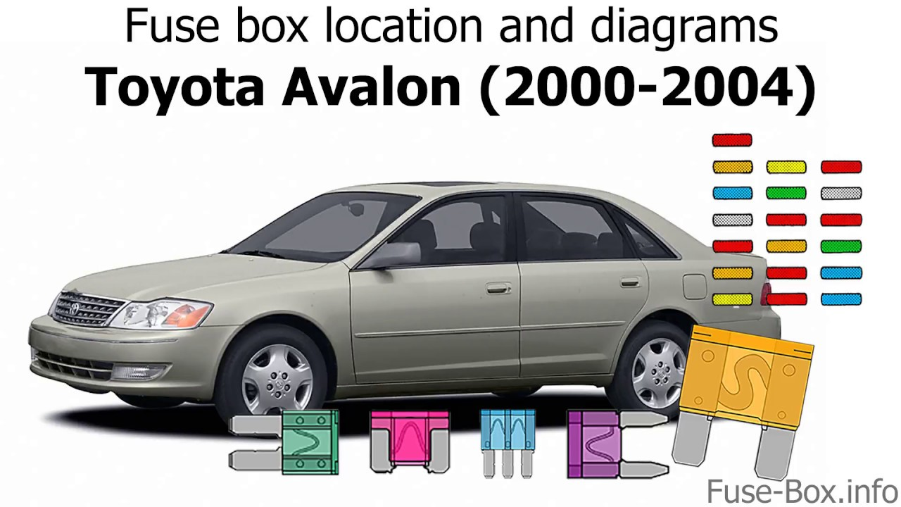 fuse box location and diagrams: toyota avalon (2000-2004)