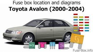 Fuse box location and diagrams: Toyota Avalon (2000-2004) - YouTubeYouTube