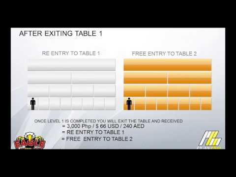 Planpromatrix Table of Exit