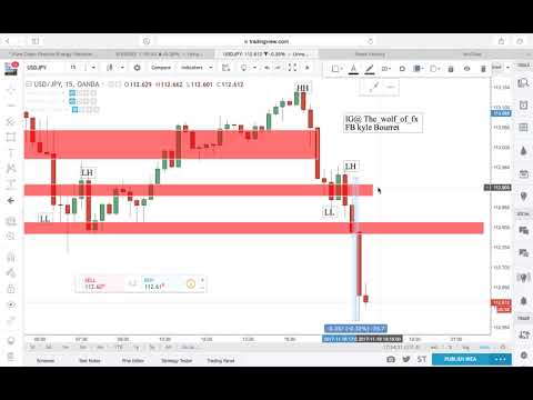 Why Trading FOREX is a SCAM!