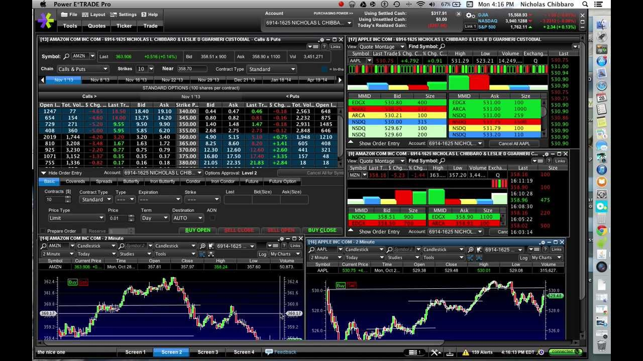 Etrade futures options
