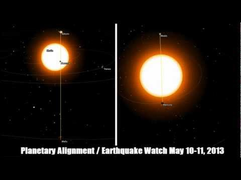 Planetary Alignment / Earthquake Watch May 10-11, 2013