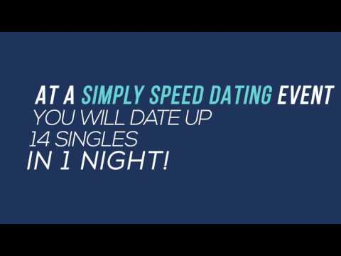 Speed Dating Sydney