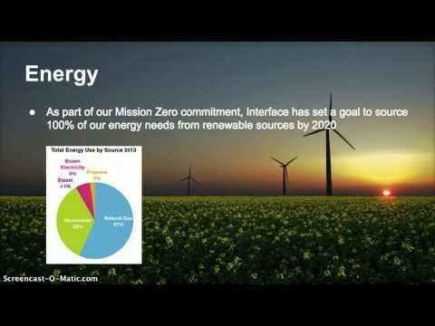 Cutting Edge Sustainability-Interface Global