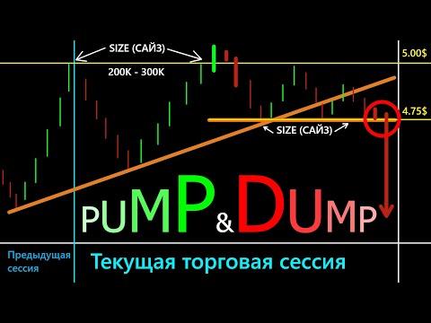 Разбор популярной торговой стратегии (SHORT) | Как зарабатывать на продаже акций