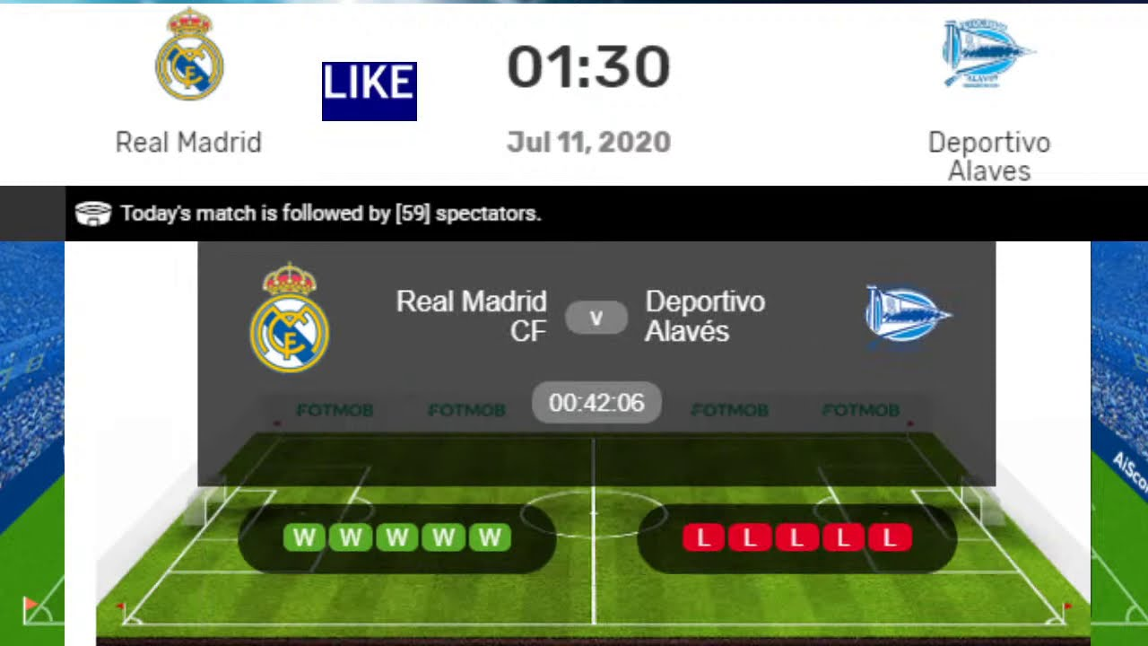 Real Madrid vs. Deportivo Alaves, La Liga Live Stream, Schedule ...