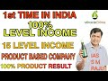 MIRACLE DRINKS INCOME PLAN || MIRACLE DRINKS PRODUCT || INTERVIEW OF IAS SM RAJU