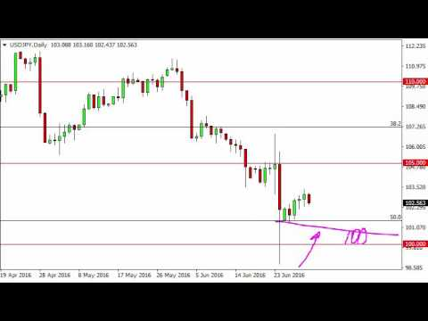 USD/JPY Technical Analysis for July 4 2016 by FXEmpire.com