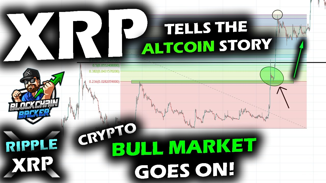 WE'VE SEEN THIS BULLISH SETUP BEFORE on the Ripple XRP Price Chart for Altcoin Market and Bitcoin