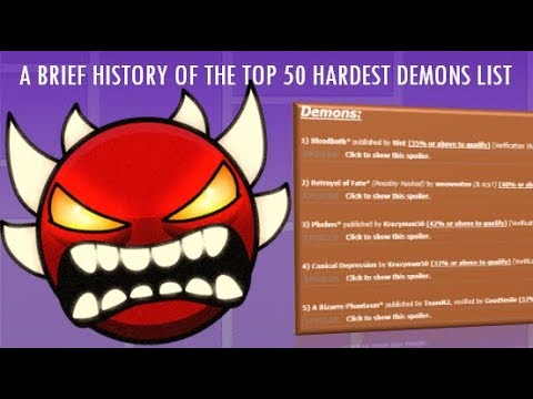 A Brief History Of The Top 50 Hardest Demons List [1 9-2 1] - YT