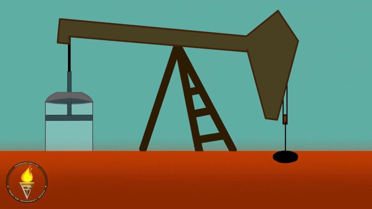 Negative crude oil and Investors