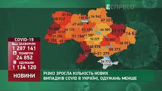 Коронавірус в Украі ні статистика за 18 лютого