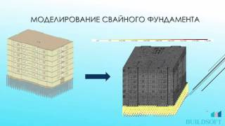 видео Новый ПК ЛИРА-САПР 2016