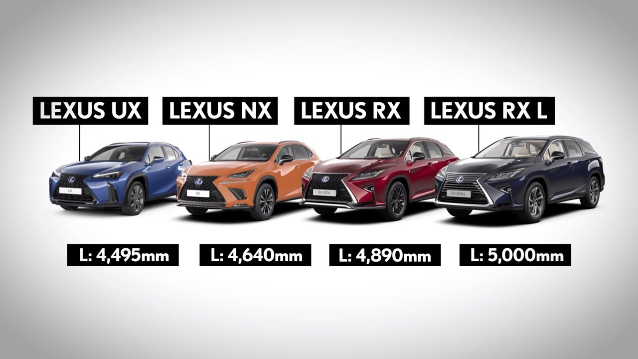 Lexus Nx Vs Rx >> Where Does The New Ux Sit Within The Lexus Range Lexus