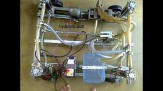 Automobile engineering mini main project topics list