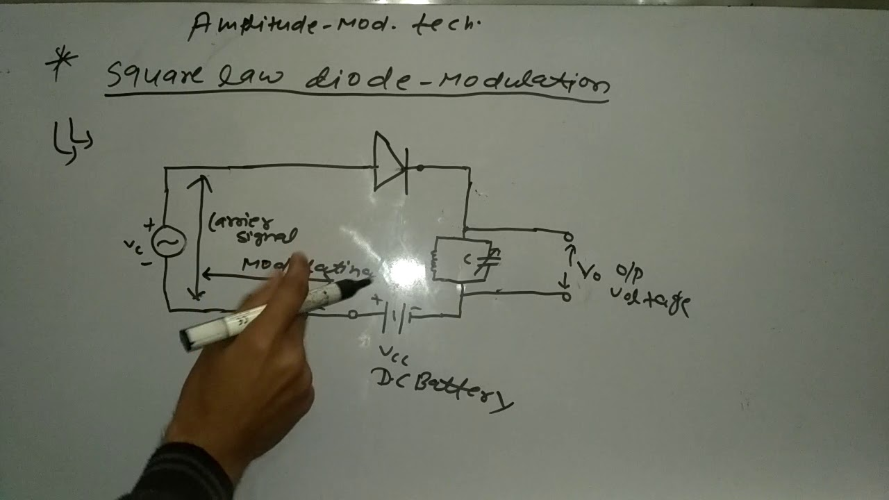 Square Law Diode Modulation Generation Of Am In Hindi An Envelope Detector The Block Diagram Is Communication System