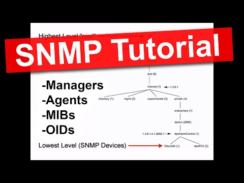 The Fast Track Introduction to SNMP Alarm Monitoring (PDF)