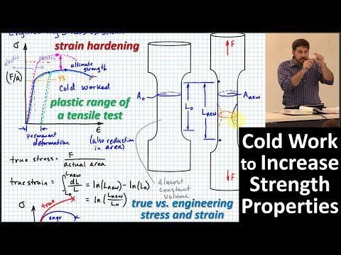 Increasing Material Strength w/ Cold Work/Plastic Deformation; True vs. Engineering Stress & Strain