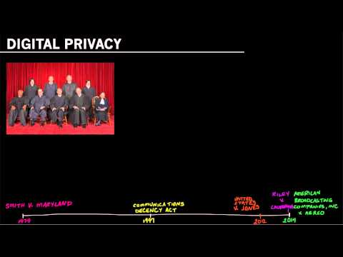 "Digital Privacy: ""Third Party Doctrine"", Smith v. Maryland, Riley v. California, People v. Schutter."