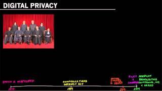 "Digital Privacy: ""Third Party Doctrine"", Smith v. Maryland, Riley v. California, People v. Schutter."