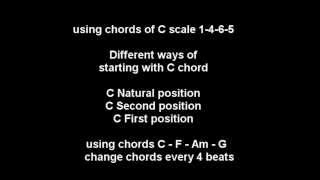 piano inverted chords c-f-am-g -- c scale chords