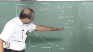Mod-01 Lec-35 Radiative Transfer Equation – Derivation