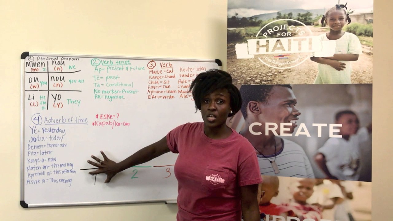 how to say haitian in creole