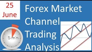 Trading a Forex live account Million dollars using the LifeStyle channel trading technique daily