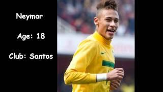 Football Manager 2011 - Top 10 Wonderkids