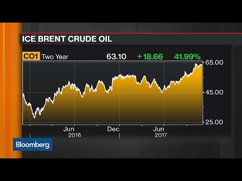 JPM's Michele Says OPEC Deal 'Obvious Way to Go'