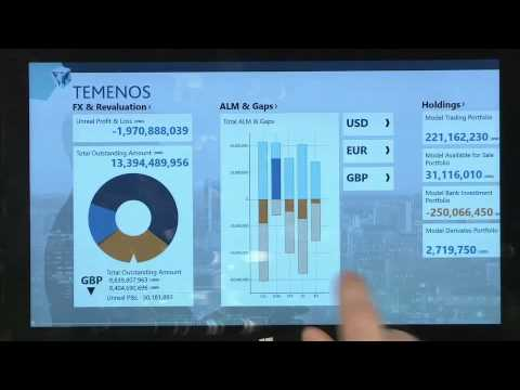 Temenos - Finovate 2014 - YouTube