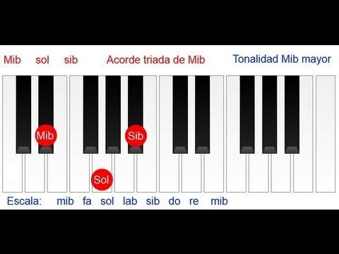 Ebmaj75 Piano Chord Worshipchords