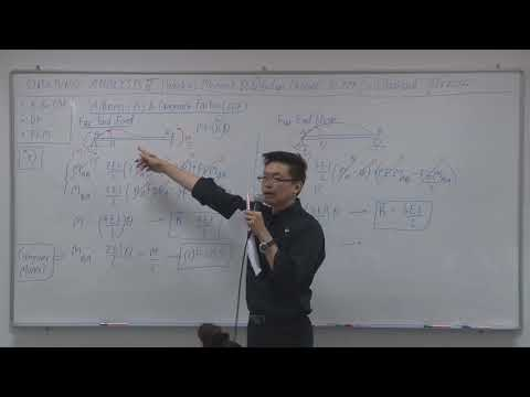 Structural Analysis 2 | Class 8 Moment Distribution Method : BEAMS