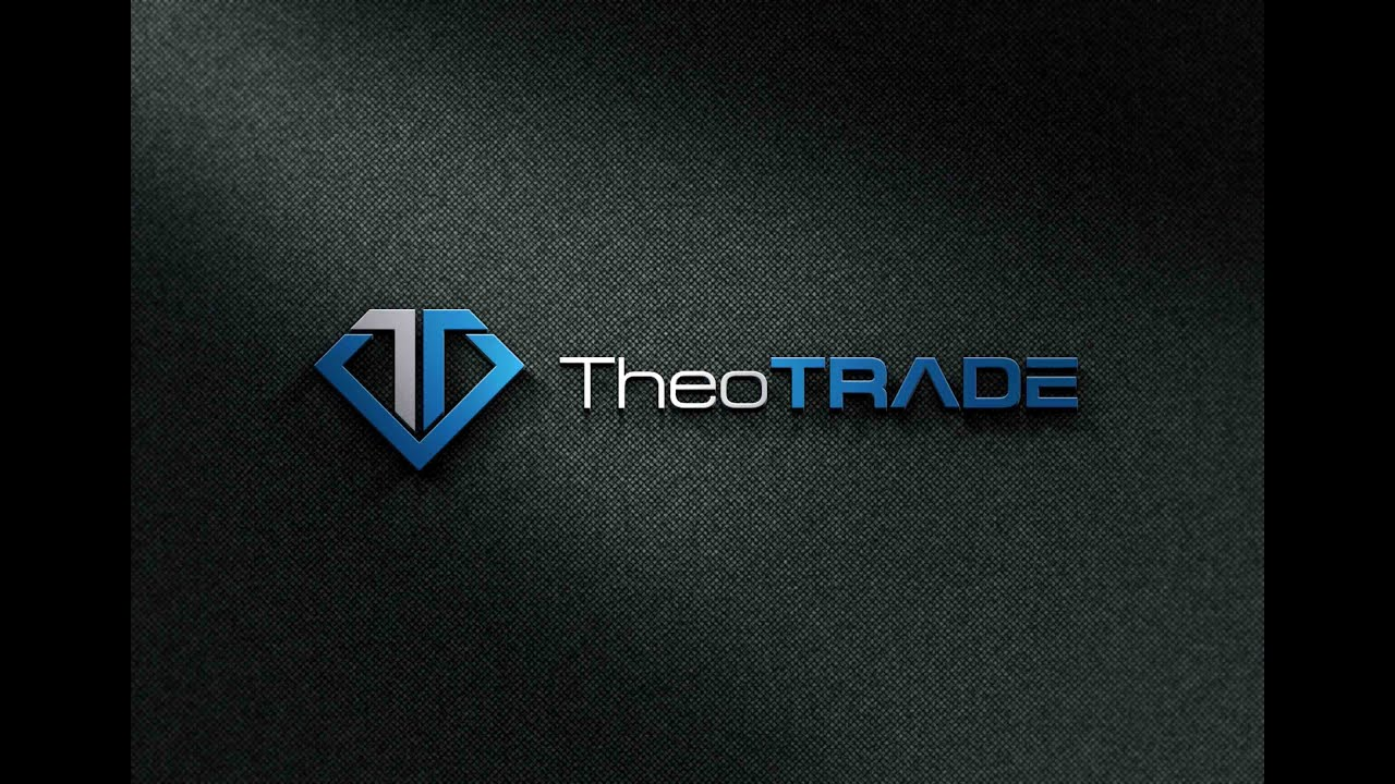 Trading strategies youtube