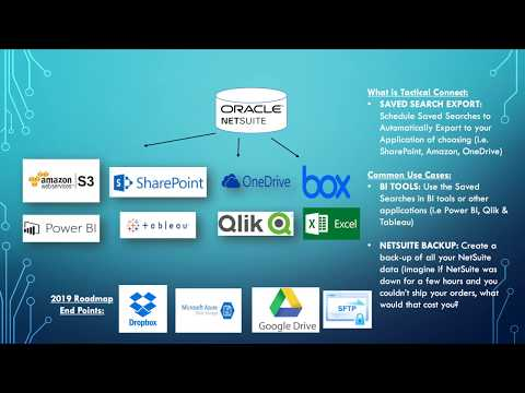 NetSuite BI Connector | Tactical Connect