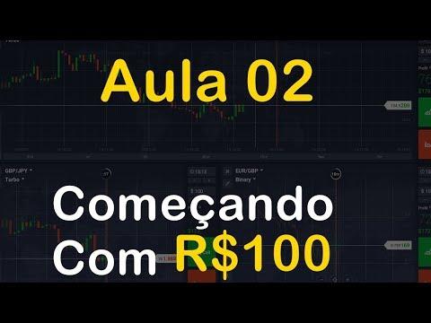Aula 02  - Começando Na IQ Option Com R$100 Reais - Dias Bons e Dias Ruins